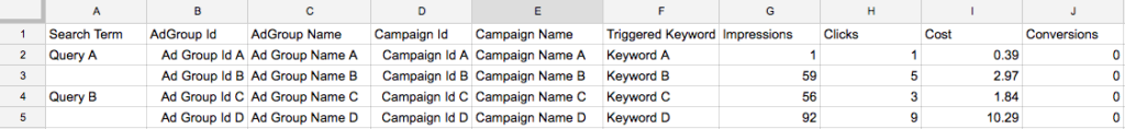 How To Set Up & Optimize Single Keyword Ad Groups (SKAGs